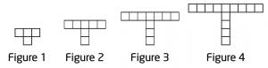 Dạy toán bằng tiếng Anh cấp số cộng