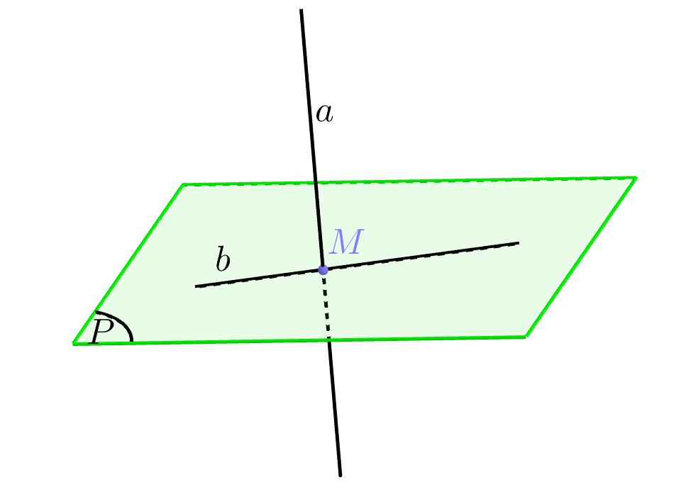 Giao điểm của đường thẳng và mặt phẳng trong không gian