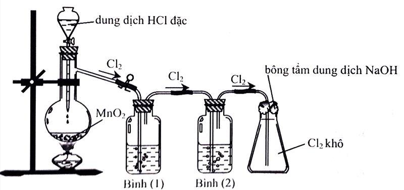 đề kiểm tra môn hóa lớp 10