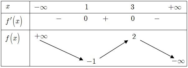 đề toán 12 hk2 2020 Xuân Trường B .jpg