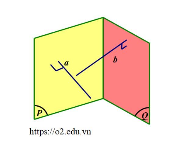 định nghĩa góc giữa hai mặt phẳng trong không gian