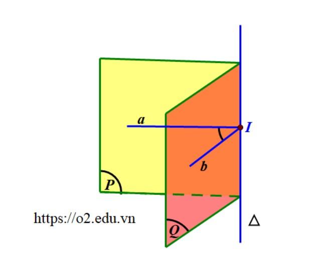 Cách xác định góc giữa hai mặt phẳng cắt nhau trong không gian