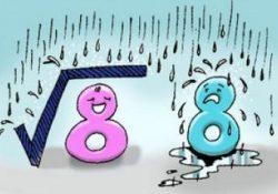 Đề thi hsg toán 9 Căn bậc hai, căn thức bậc 2