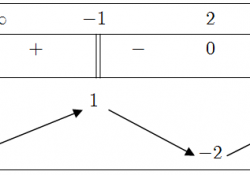 đề thi toán 12 học kì ii