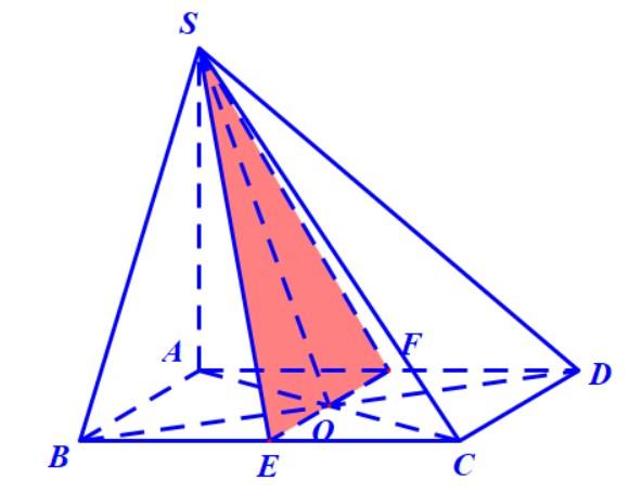 Hình chóp S.ABCD đáy là hình chữ nhật tâm O mặt phẳng chứa SO và vuông góc với (SAD)