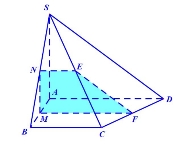 Hình chóp S.ABCD đáy là hình thang vuông M là trung điểm AB