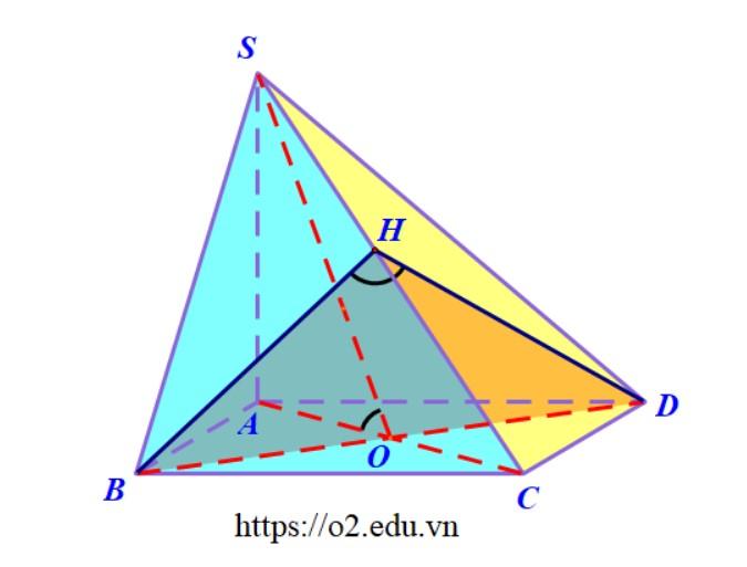 Hình chóp S.ABCD đáy là hình vuông SA vuông góc với đáy