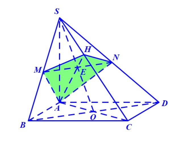 Hình chóp S.ABCD đáy là hình vuông mặt phẳng qua A và vuông góc với SC