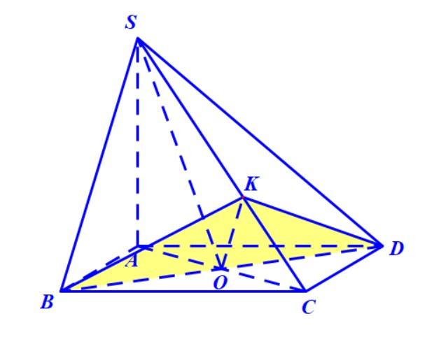 Hình chóp S.ABCD đáy là hình vuông mặt phẳng qua B và vuông góc với SC