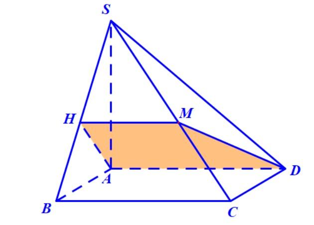 Hình chóp S.ABCD đáy là hình vuông thiết diện cắt bởi mặt phẳng qua H và vuông góc với SB