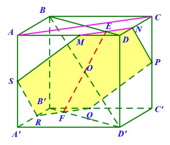 Hình lập phương xác định thiết diện của hình lập phương cắt bởi mặt phẳng trung trực của BD'
