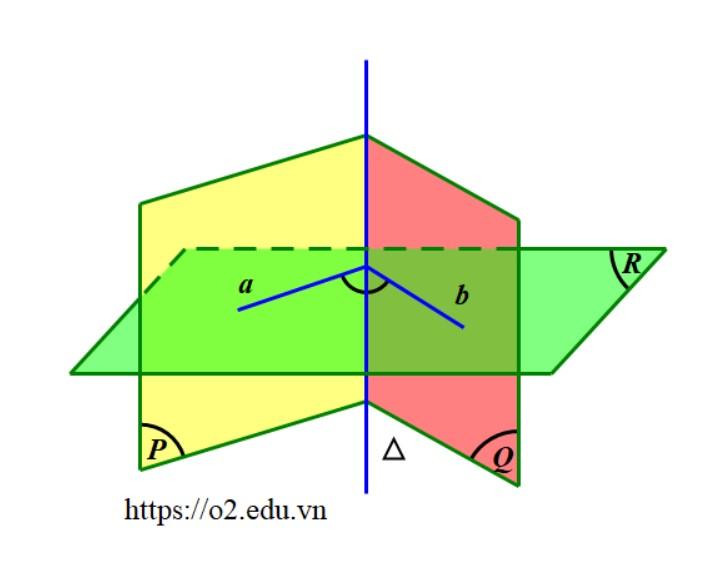 Phương pháp xác định góc giữa hai mặt phẳng trong không gian Cách dựng góc giữa 2 mp trong kg