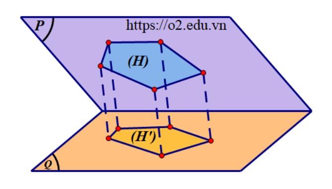 tính góc giữa hai mặt phẳng bằng công thức diện tích hình chiếu