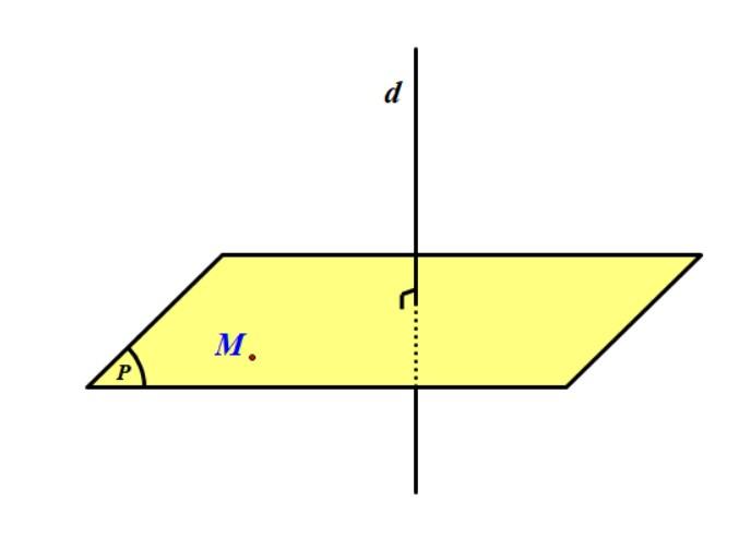 thiết diện cắt bởi mặt phẳng đi qua một điểm và vuông góc với một đường thẳng