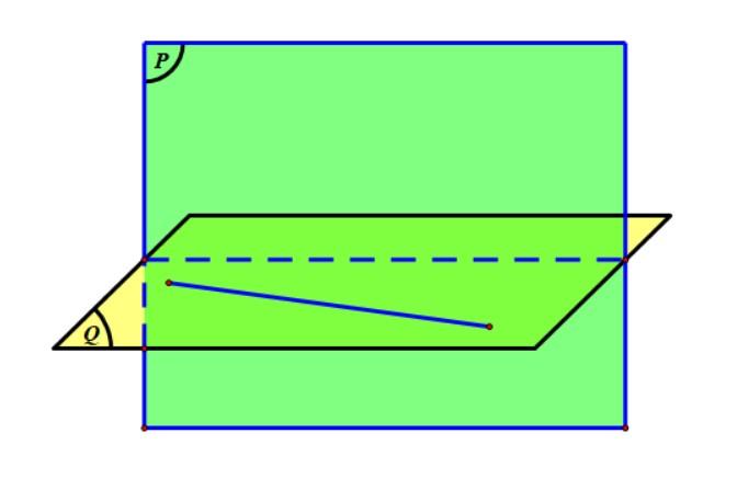 thiết diện sử dụng quan hệ vuông góc trong không gian thiết diện cắt bởi mặt phẳng chứa một đường và vuông góc với một mặt phẳng