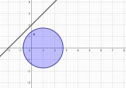biện luận hệ phương trình, biện luận hệ bất phương trình bằng đồ thị vị trí tương đối đường thẳng và đường tròn