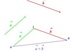 bài tập vecto lớp 10, Bài tập Các phép toán véc-tơ