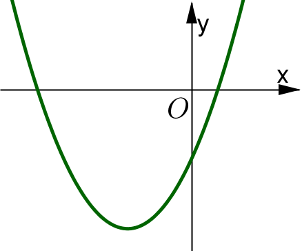 de thi gk1 toan 10 xuan truong b nam 2017 parabol
