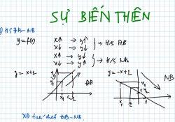 xét sự biến thiên của hàm số lớp 10. khảo sát tính đồng biến nghịch biến của hàm số