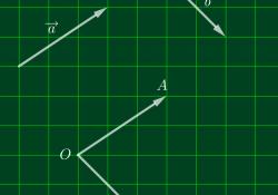 phương pháp xác định góc giữa hai vectơ trong mặt phẳng