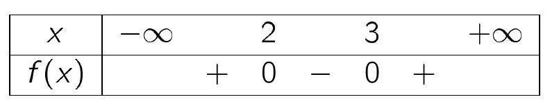 bảng xét dấu của tam thức bậc hai f(x)