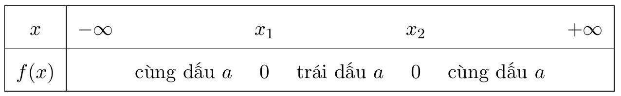bảng xét dấu tam thức bậc hai