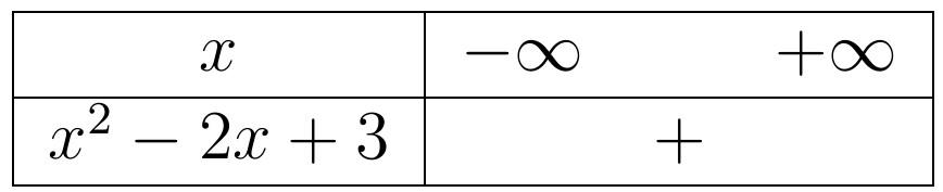 bảng xét dấu bất phương trình bậc hai