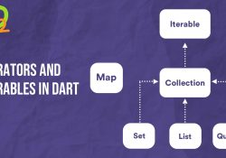iterator trong dart, iterable trong dart