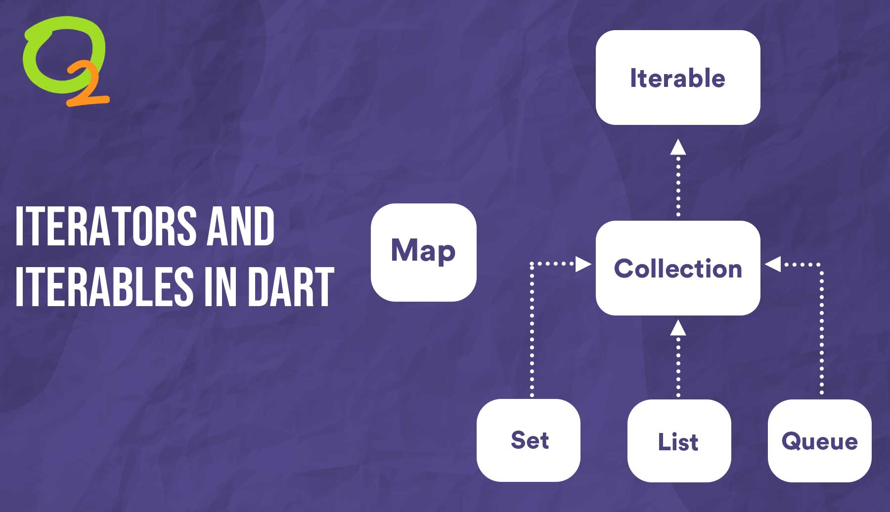 iterator trong dart, iterable trong dart