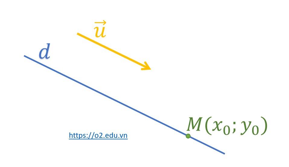 phương trình tham số của đường thẳng