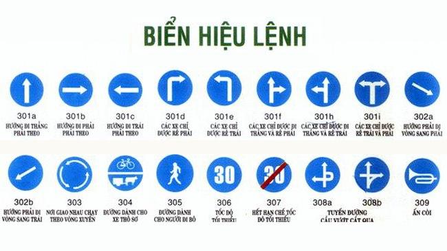 nhận biết các loại biển báo giao thông đường bộ