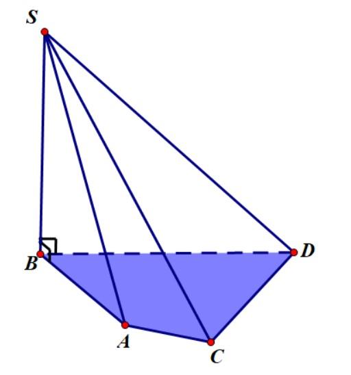 thể tích hình chóp có chứa hai mặt phẳng cùng vuông góc với đáy