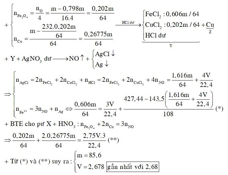 Hỗn hợp X gồm Cu và Fe3O4. Khử m gam hỗn hợp X bằng khí CO dư (đun nóng)