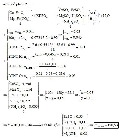 Hòa tan hết 17,6 gam hỗn hợp rắn X gồm Cu, Mg, Fe3O4 và Fe(NO3)2 trong dung dịch chứa 0,55 mol KHSO4 loãng