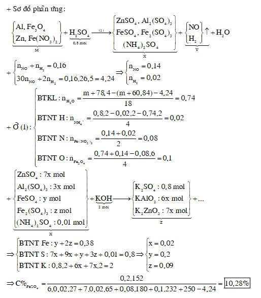 Lời giải Xem thêm Tổng hợp bài tập vô cơ hay và khó có lời giải chi tiết Tổng hợp 50+ bài tập chất béo có lời giải chi tiết Tổng hợp bài tập hữu cơ hay và khó có lời giải chi tiết Tổng hợp đề thi học kì 2 lớp 12 môn hóa học Tổng hợp đề thi học kì 2 lớp 11 môn hóa học Tổng hợp đề thi học kì 2 lớp 10 môn hoá học Tổng hợp các chuyên đề hóa học lớp 10 Tổng hợp các chuyên đề hóa học lớp 11 Tổng hợp các chuyên đề hóa học lớp 12 Tổng hợp đề thi giữa học kì 2 cả ba khối 10 11 12 Tổng hợp đề thi THPT QG 2021 file word có lời giải chi tiết Tổng hợp các phương pháp giải bài tập môn hoá học Tổng hợp đề thi HSG lớp 12 môn hoá học