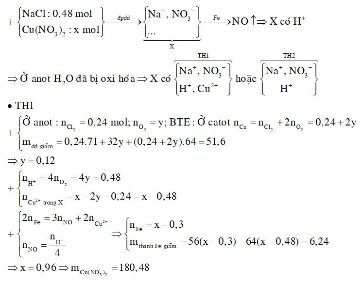 Điện phân dung dịch gồm 28,08 gam NaCl và m gam Cu(NO3)2 (điện cực trơ, màng ngăn xốp) đến khi khối lượng dung dịch giảm