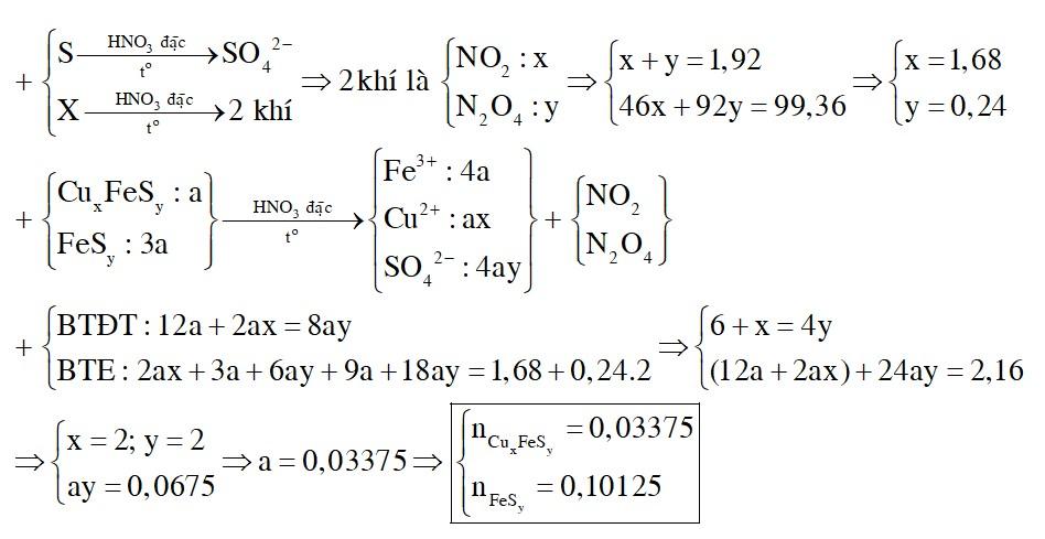 Hòa tan hoàn toàn hỗn hợp X gồm a mol CuxFeSy và b mol FeSy ( a: b =1: 3; x,y nguyên dương) trong dung dịch HNO3 đặc nóng