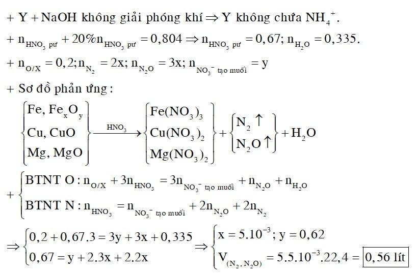 Hòa tan hoàn toàn 17,44 gam hỗn hợp X gồm Fe, Fe3O4, Fe2O3, CuO, Cu, Mg, MgO (trong đó oxi chiếm 18,35% về khối lượng)