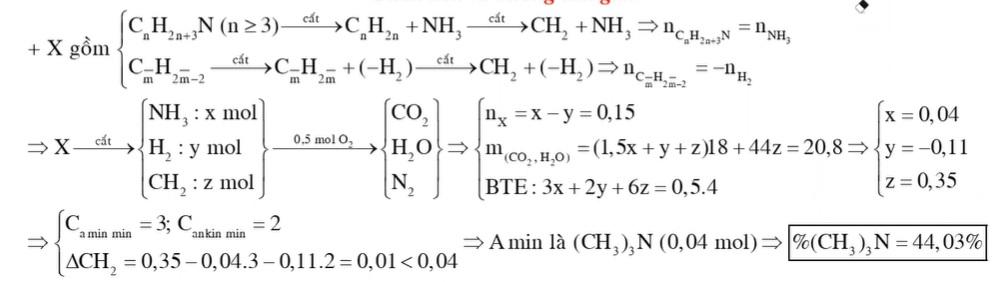 Hỗn hợp khí X gồm một amin no, đơn chức, mạch hở, bậc III và hai ankin. Đốt cháy hoàn toàn