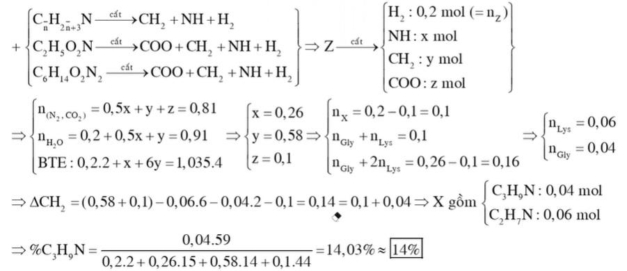 Hỗn hợp X chứa hai amin kế tiếp thuộc dãy đồng đẳng của metylamin. Hỗn hợp Y chứa glyxin và lysin