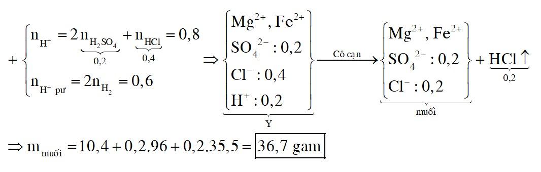 Điện phân có màng ngăn với điện cực trơ 400 ml dung dịch hỗn hợp gồm CuSO4 xM và NaCl 1M với cường độ dòng điện 5A trong 3860 giây