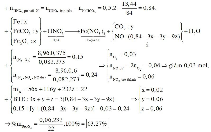 Hòa tan 22 gam hỗn hợp X gồm Fe, FeCO3, Fe3O4 vào 0,5 lít dung dịch HNO3 2M thì thu được dung dịch Y (không có NH4NO3) và hỗn hợp khí Z