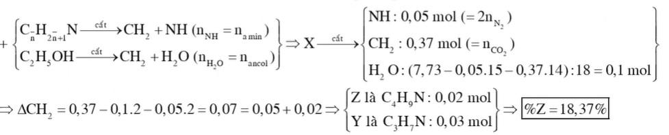 Hỗn hợp X gồm hai amin Y, Z đơn chức, mạch hở, kế tiếp nhau trong dãy đồng đẳng