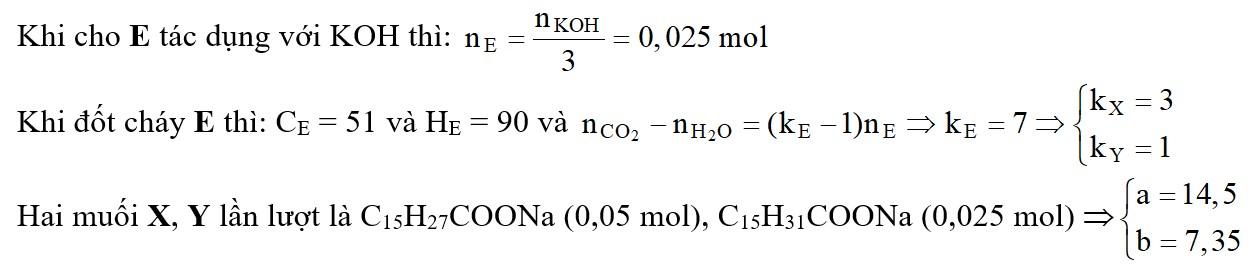 Thủy phân hoàn toàn m gam chất béo E cần vừa đủ 150 ml dung dịch KOH 0,5M, thu được dung dịch chứa a gam muối X và b gam muối Y
