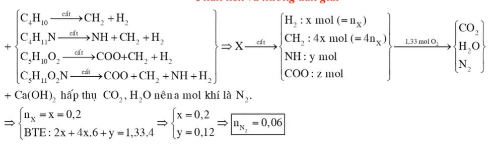 Hỗn hợp X chứa butan, đietylamin, etyl propionat và valin. Đốt cháy hoàn toàn
