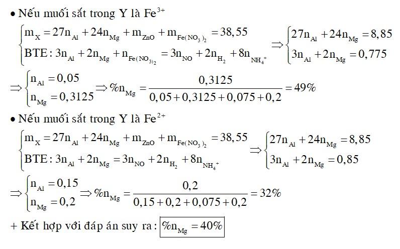 Cho 38,55 gam hỗn hợp X gồm Mg, Al, ZnO và Fe(NO3)2 tan hoàn toàn trong dung dịch chứa 0,725 mol H2SO4 loãng