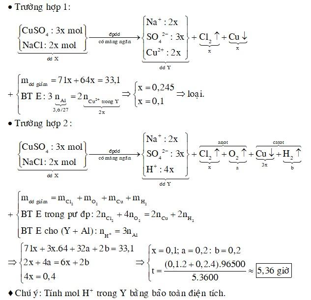 Điện phân (với điện cực trơ, màng ngăn xốp) dung dịch X chứa CuSO4 và NaCl (có tỉ lệ mol tương ứng 3:2) bằng dòng điện một chiều có cường độ 5A
