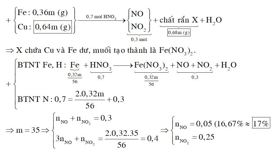 Cho m gam hỗn hợp Fe và Cu (Fe chiếm 36% về khối lượng) tác dụng với dung dịch chứa 0,7 mol HNO3 tới khi phản ứng hoàn toàn