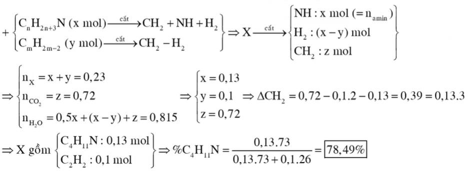 Hỗn hợp X chứa một amin no, đơn chức, mạch hở và một ankin. Đốt cháy hoàn toàn
