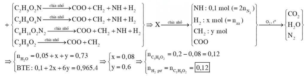 Hỗn hợp X gồm alanin, axit glutamic, lysin và metyl acrylat. Đốt cháy hoàn toàn 0,2 mol X